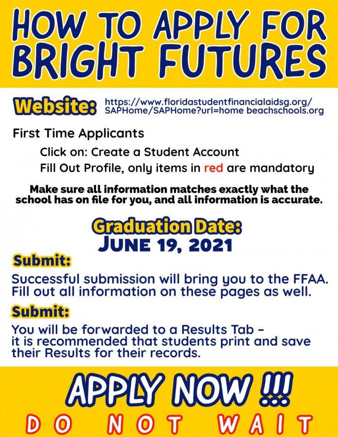 Bright Futures