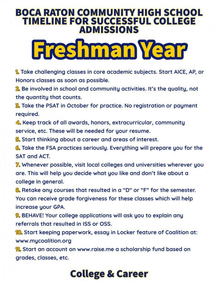 Freshman Year Goals