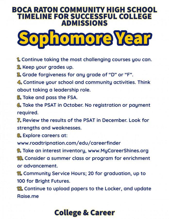 Sophomore Year Goals